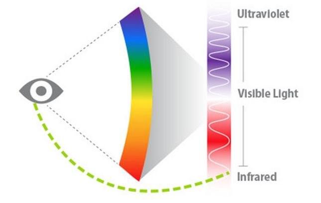 Jakie znaczenie ma parametr jasności w monitorze reklamowym?