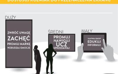 ROZMIAR MA ZNACZENIE – Jaki rozmiar monitora reklamowego Digital Signage wybrać?